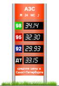 Цены на топливо в Петербурге