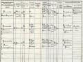 Переписной лист Первой всеобщей переписи населения Российской империи 28 января 1897, заполненной вдовствующей императрицей Марией Федоровной (Государственный Архив Российской Федерации)