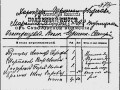 Подписной лист от Суворовской комисии, о сборе денег на открытие музея А.В. Суворова в Петербурге