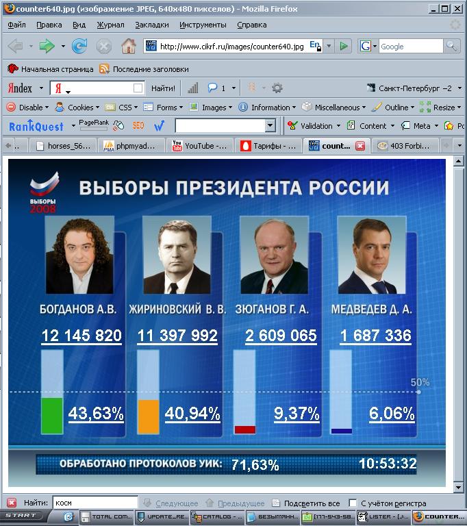Выборы президента России Дмитрия Медведева