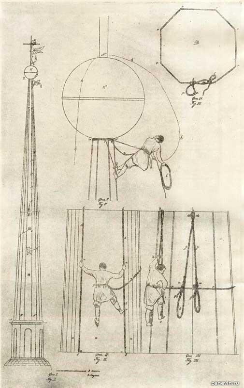 Подъём Петра Телушкина на шпиль колокольни Петропавловского собора